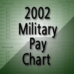 2002 Military Pay Chart