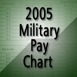 2005 military pay chart