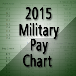 2015 military basic pay chart