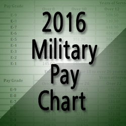 2016 Military Pay Chart (All Pay Grades)