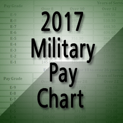 2017 Military Pay Chart 2 1% (All Pay Grades)