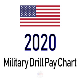 Army Reserve Retirement Points Chart 2020 - Reviews Of Chart