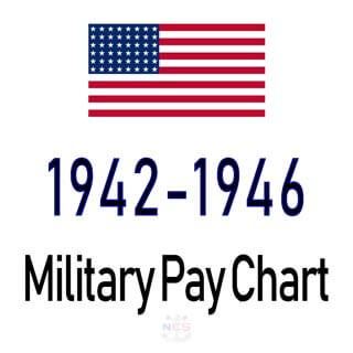 1942-1946 Military Pay Chart