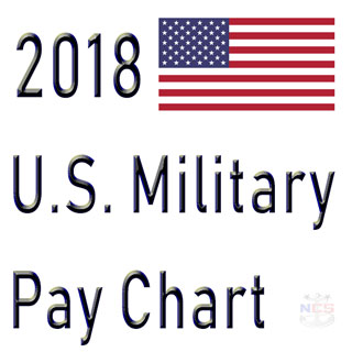 2018 military pay chart 2 4 all pay grades