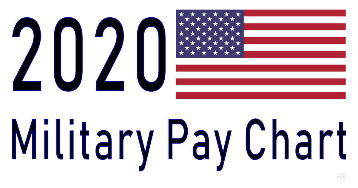 army pay chart 2020
