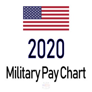 2020 Military Pay Chart (All Pay Grades)
