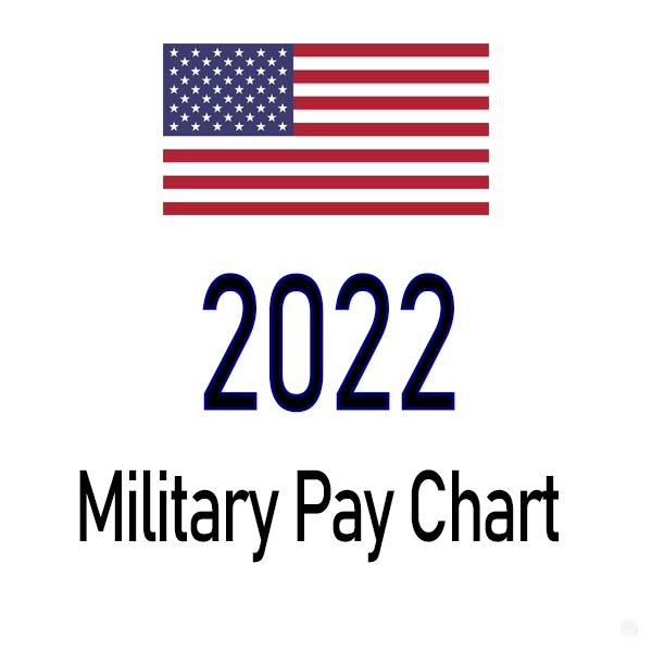 2022 Military Pay Chart with U.S. Flag