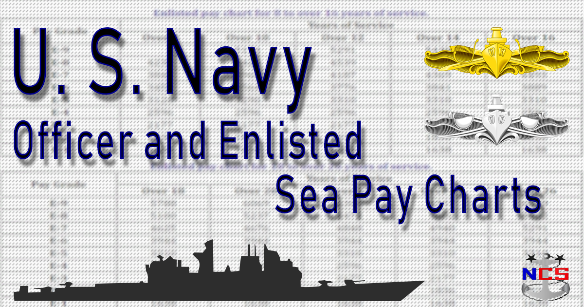military drill pay chart 2020