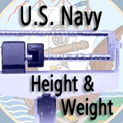 Male Body Fat Measurement Procedure - Navy